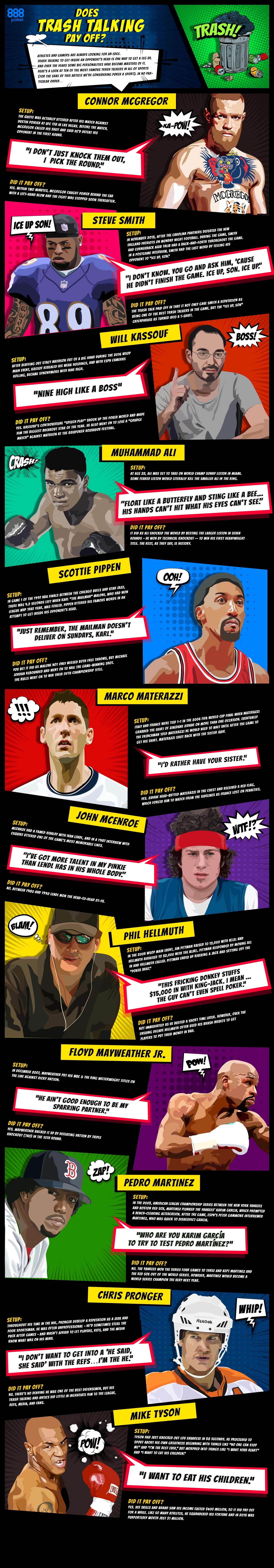 Does Trash Talking Pay Off? - infographic