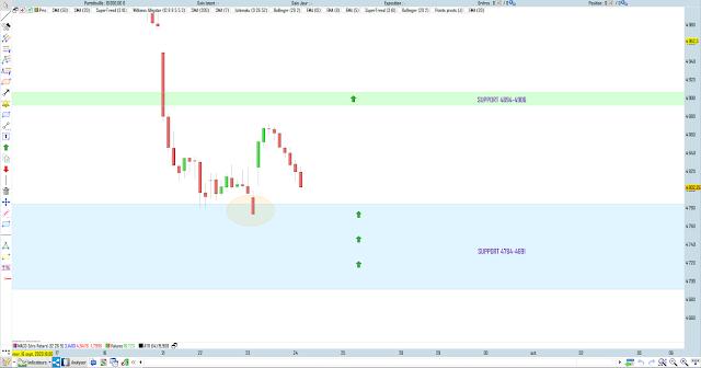 Trading cac40 bilan 23/09/20