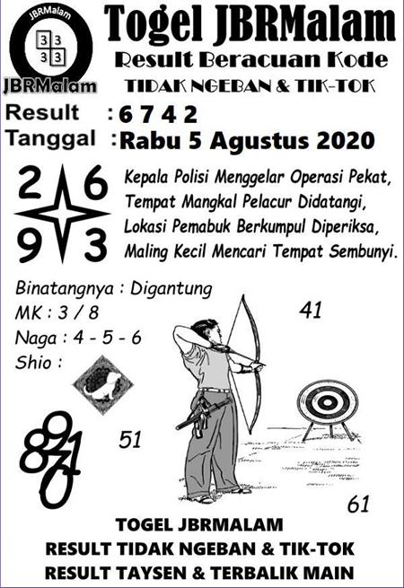 JBR Malam HK Rabu 05 Agustus 2020