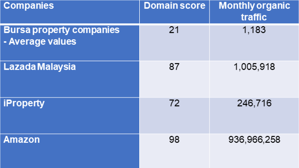Website performance benchmark companies