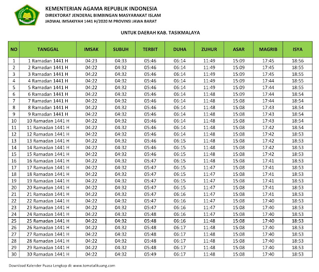 jadwal imsakiyah ramadhan buka puasa Kabupaten Tasikmalaya 2020 m 1441 h tomatalikuang.com