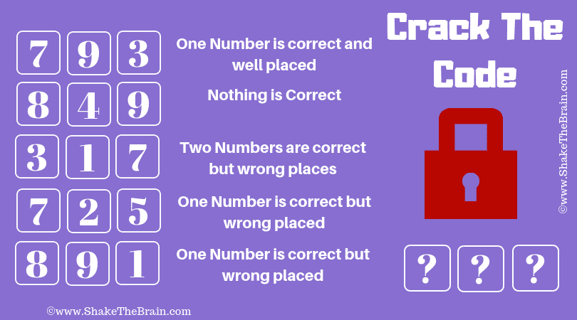 Crack the Code Logical Brain Teaser with Answer-Shake The Brain