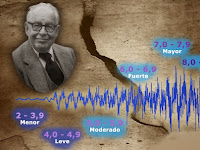 Charles Richter, Kembangkan Alat Pengukur Kekuatan Gempa Bumi