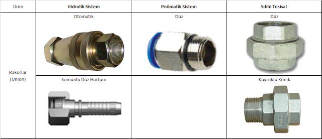 hidrolik, pnömatik, sıhhi tesisat