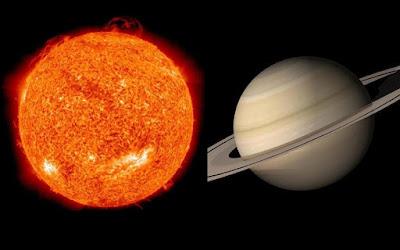 Sun-Saturn Relation
