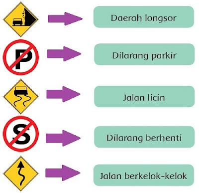 simbol rambu-rambu lalu lintas www.simplenews.me