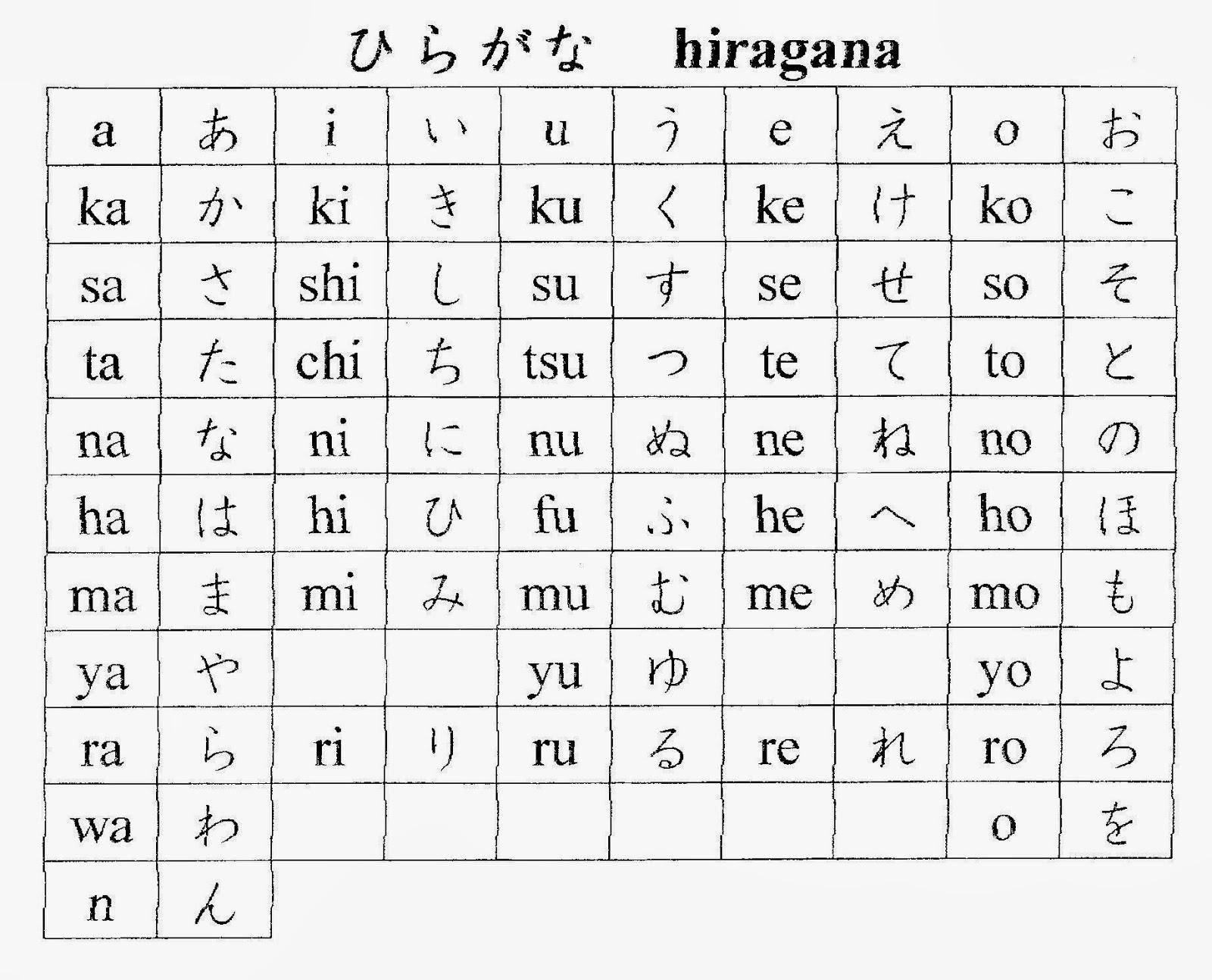 how to write hiragana pdf