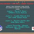 PMR Wira SMK Global Mulia Sabet Juara  II Membuat Poster Se Kota Kabupaten Bekasi