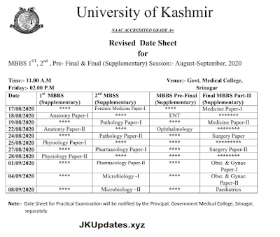 Tags :- kashmir university date sheets,kashmir university date sheet 2019,latest date sheet of kashmir university,kashmir university b ed exam date sheet 2019