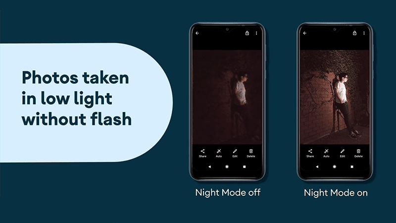 Google brings Night mode to ultra-budget Android (Go edition) phones