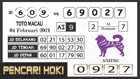 Prediksi Pencari Hoki Group Macau Kamis 04 Februari 2021