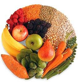 Carga glicémica dos alimentos