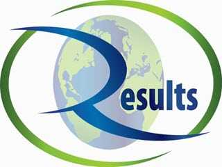 Result Matric Annual Examination 2015