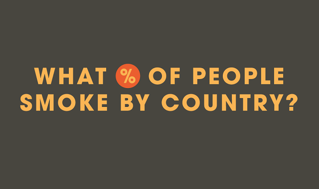 How many people consume cigarettes in 2020?