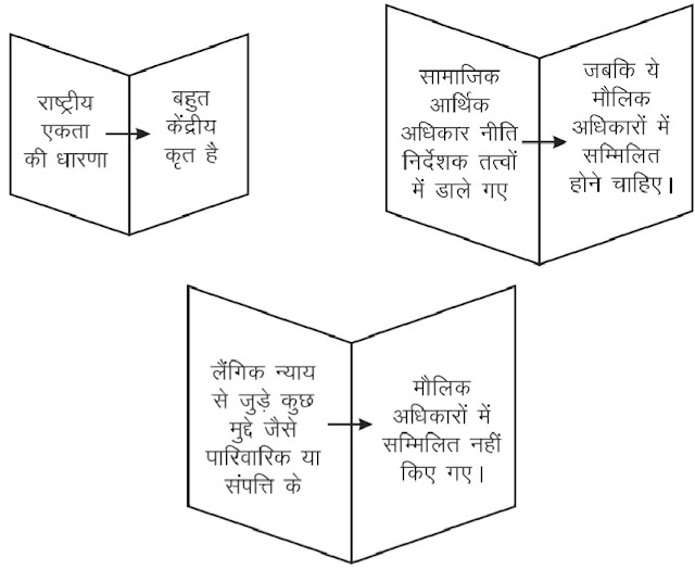 Chapter = 1 CONSTITUTION: WHY AND HOW?((संविधान क्यों और कैसे,संविधान का राजनीतिक दर्शन।))11th Class Poltical Science Hindi Notes