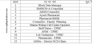14500 Salary Staff Nurse Jobs