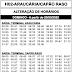 H02 ARAUCÁRIA/CAPÃO RASO 2021 | Horário de ônibus | Araucária PR