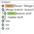 Dealing with Git Merge Revisions