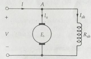 Simplified Circuit Diagram for DC shunt Motor