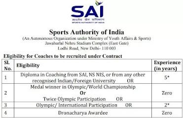 SAI Recruitment 2021 |  Coach & Assistant Coach Posts