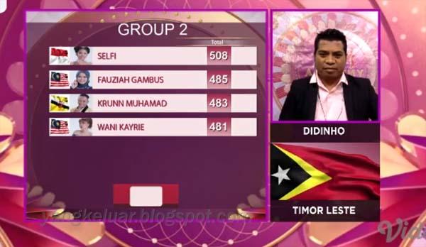 DA Asia 4 Top 20 Grup 2