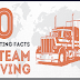 10 Interesting Facts About Team Driving #infographic