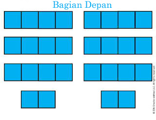 Pengaturan Meja Model Rows 2