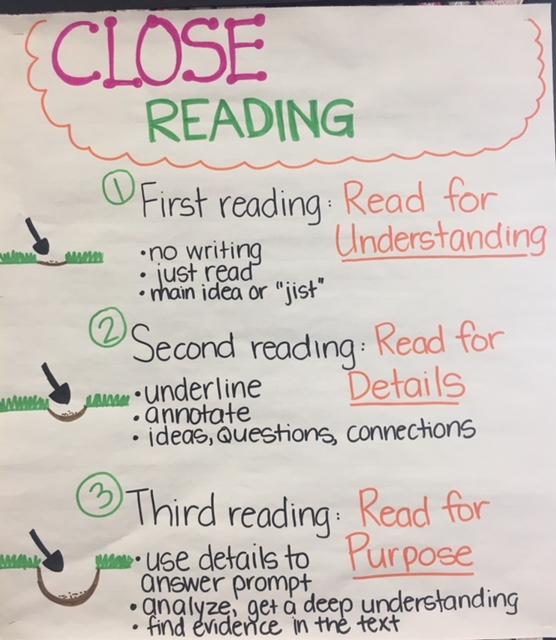 Mrs Peoples Language Arts Close Reading