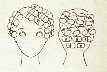 схема накручивания волос