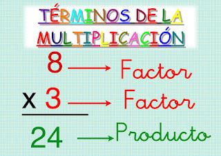 http://www.ceipjuanherreraalcausa.es/Recursosdidacticos/ANAYA%20DIGITAL/TERCERO/Matematicas/052_01ani/