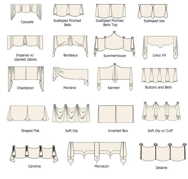 abbastanza GUIDA TENDE: Modelli di tende UQ99
