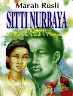 Naskah Drama Siti Nurbaya Terbaru Bahasa Inggris Sosial Media