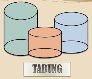 Cara Menghitung Volume Tabung (Silinder), Contoh Soal dan Pembahasannya Lengkap