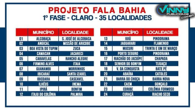 """Ibicoara: Cascavel foi contemplada com sinal de telefonia móvel do Projeto Estadual """"Fala Bahia"""""""