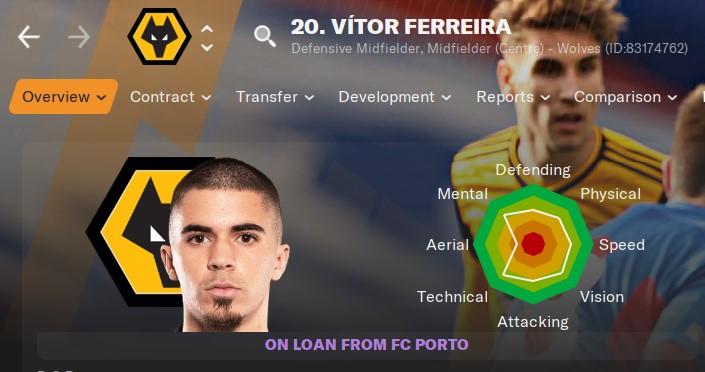 Football Manager 2021 - Vitor Ferreira | FM21