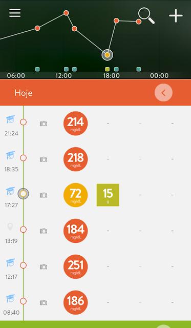 graficos de glicemia no app my sugr