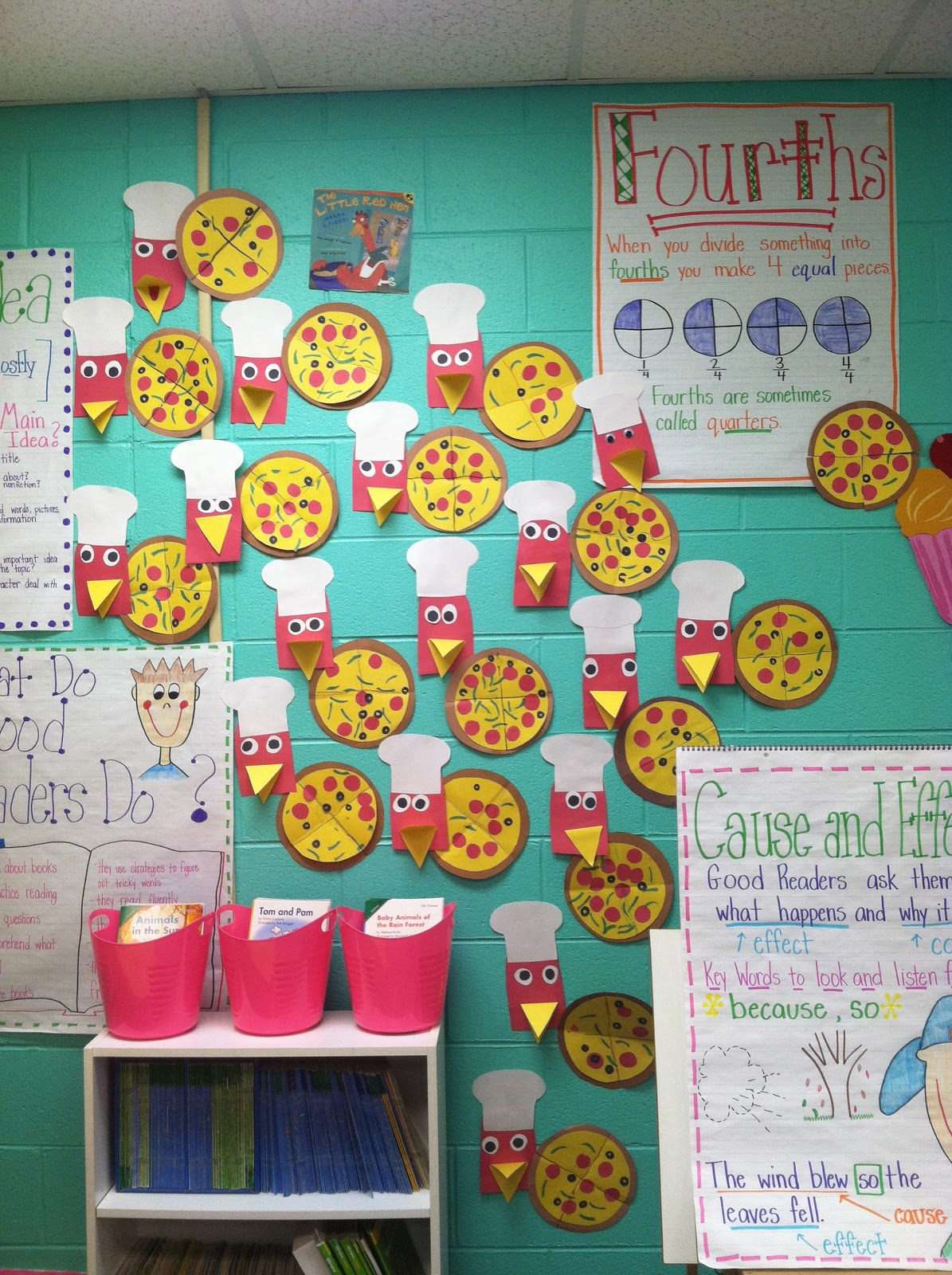 Life In First Grade Fractions