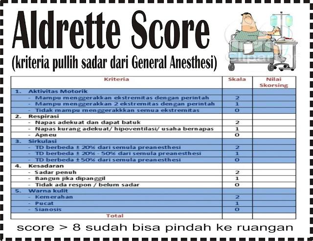 Kriteria pulih sadar dari General Anastesi (Aldrette Score)