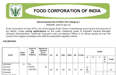 FCI Recruitment 2021 for Technical, Accounts, Law, Medical Officer