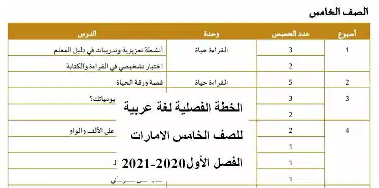 الخطة الفصلية عربى  للصف الخامس الامارات الفصل الأول2020-2021
