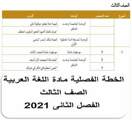 الخطة الفصلية مادة اللغة العربية الصف الرابع الفصل الثانى 2021