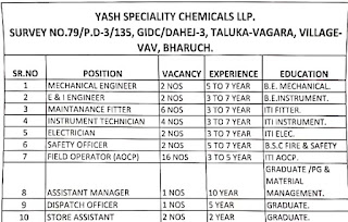 ITI/ Diploma/ B.E/ Any Graduate Various Position Job Vacancy In Yash Specialty Chemicals LLP.  Bharuch, Gujarat