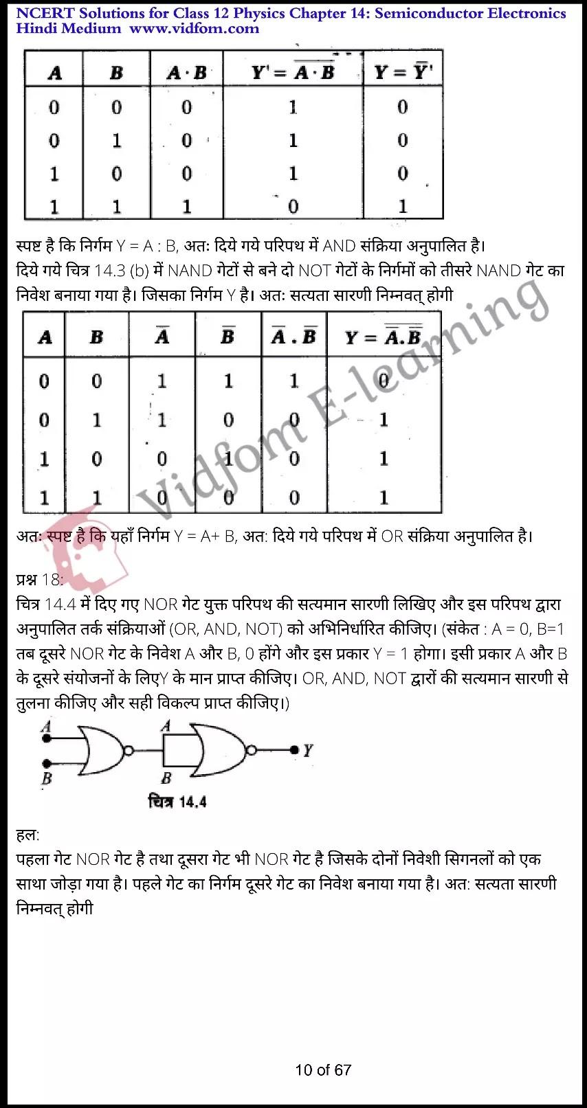class 12 physics chapter 14 light hindi medium 10