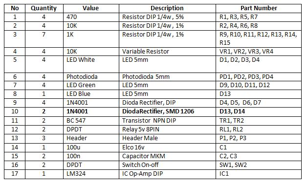 daftar komponenl robot line follower analog