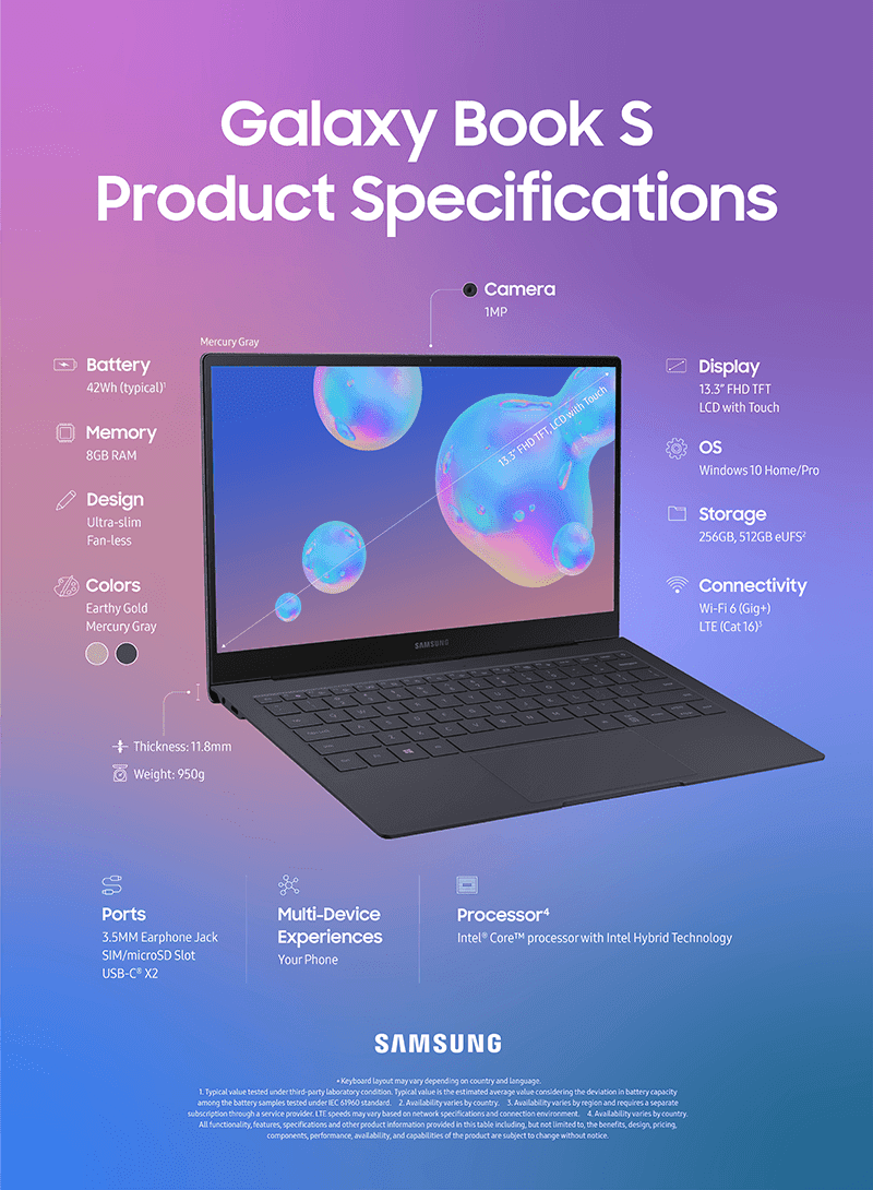 Specification Info graphic