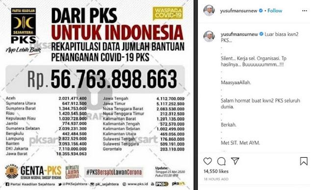 Yusuf Mansur: Luar Biasa PKS! Bantuan Untuk Covid-19 Capai Rp 56 Miliar Lebih