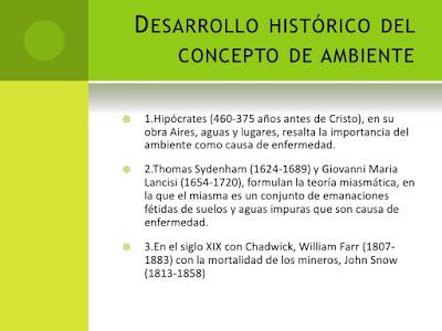 Desarrollo histórico del concepto de ambiente