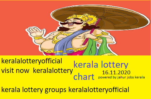 kerala lottery result pournami  kerala lottery result winwin