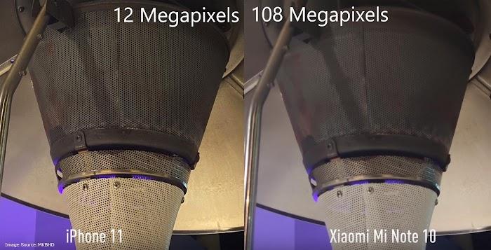 Do Megapixels Really Matter?