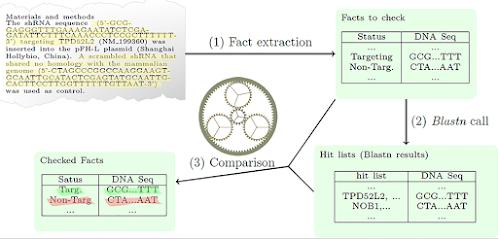 schéma de fonctionnement de l'outil PLOS